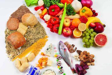 ZUURBALANS, OFTEWEL PH-WAARDE en je gezondheid